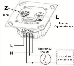 Branchements Module ITL-1000