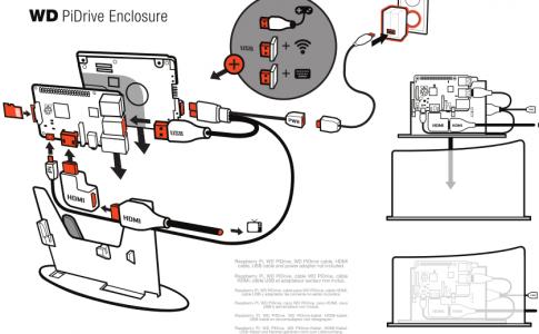 Schéma d'installation du PiDrive, du boitier et des câbles